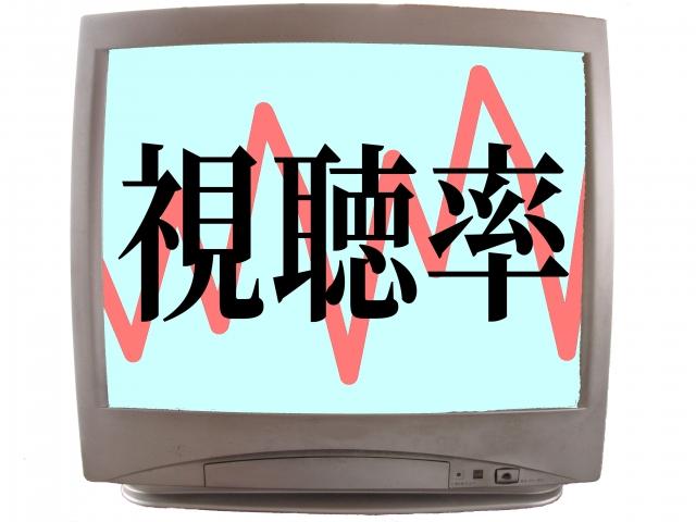 トクサツガガガの最終回の視聴率は?共感性の強さに名古屋の協力も?3